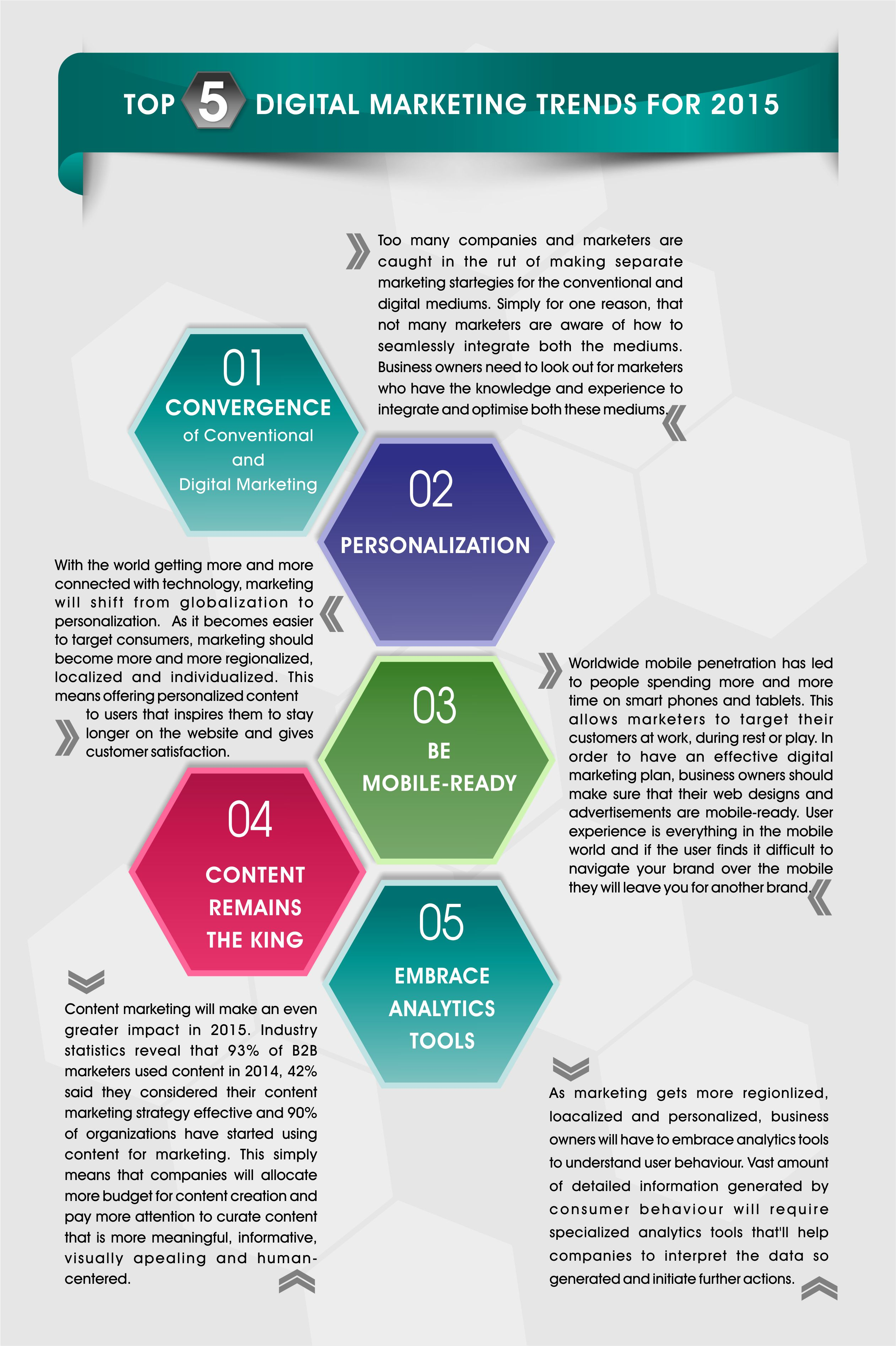 Digital marketing trends 2015-Digilandscape
